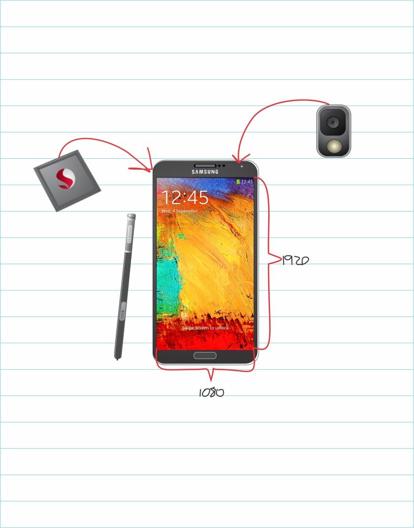 Samsung Note 3 negroweb