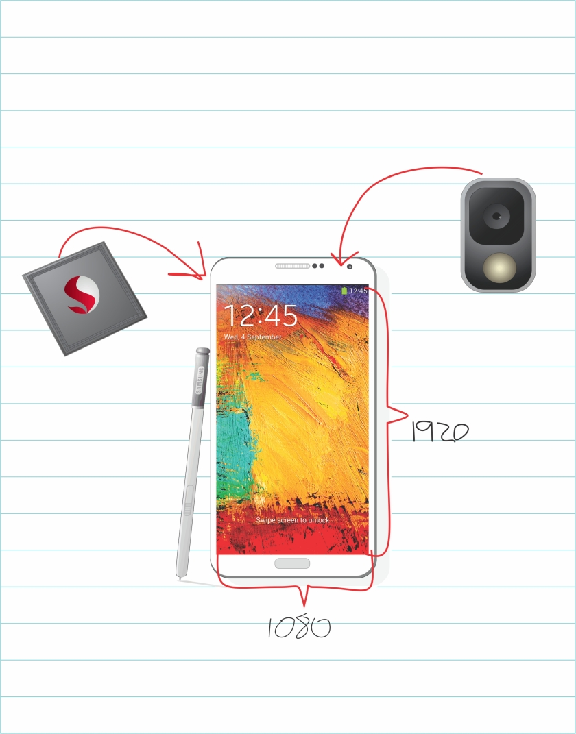 Samsung Note 3web